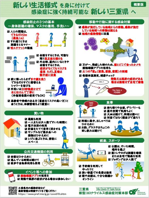重県感染防止指針「新しい生活様式」